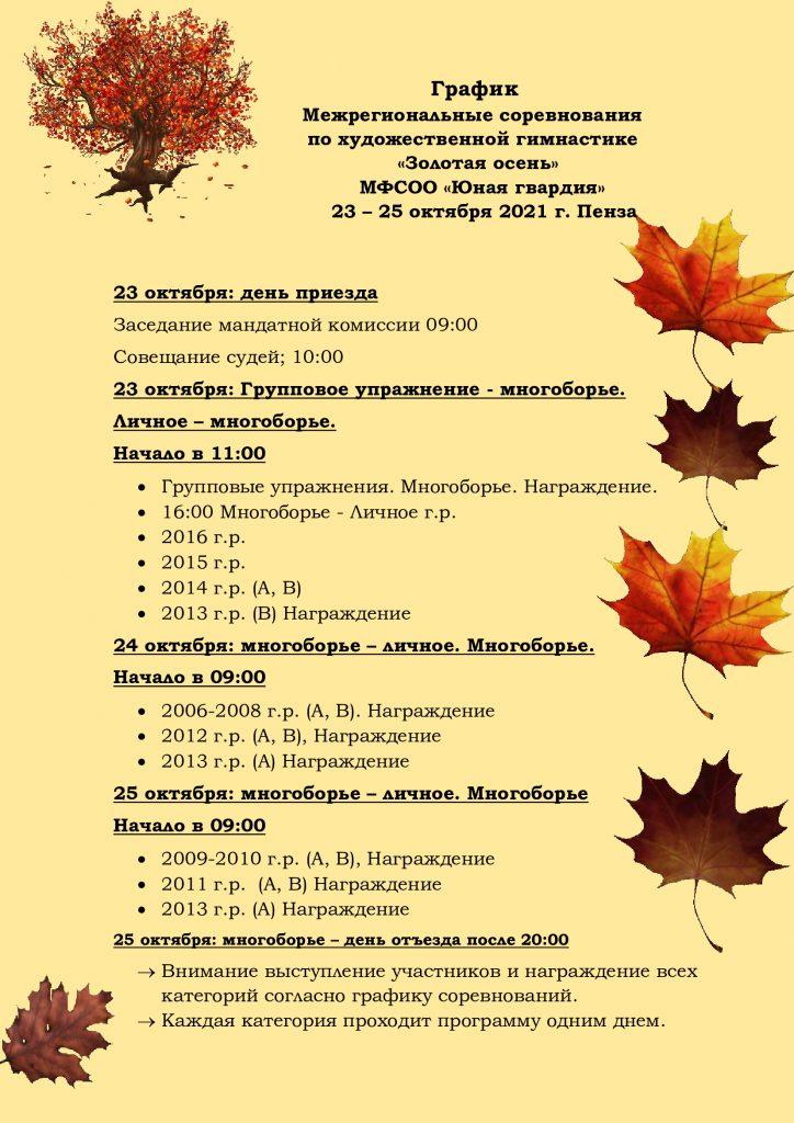 """Межрегиональные соревнования """"Золотая осень"""" 23-25 октября 2021 г.Пенза"""